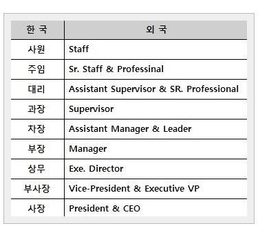 회사직급.jpg