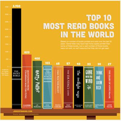 Top10Books.jpg
